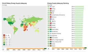 Global Food Security Ghana Data Portal