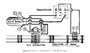 lionel wiring schematics wiring diagram libraries lionel block diagram data wiring diagramwiring lionel block wiring diagram third level lionel motor circuit diagram