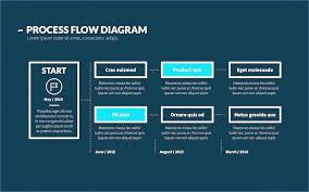 70 Beautiful Photos Of Flowchart Template For Publisher