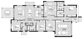 Healthy Home Design What Is Accessible Or Universal DesignHandicap Accessible Home Plans