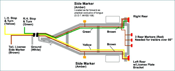 trailer wiring diagram on utility trailer wiring harness color code 7-Way Trailer Junction Box trailer lights wiring harness wiring harness color codes dodge rh ccert info