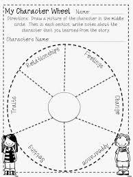explain essay structure purdue owl