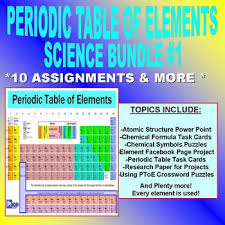 Periodic Table Of Elements Bundle Package 1 10 Assignments 40 Pages