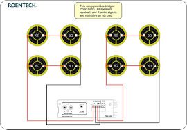 classroom audio systems multiple speaker wiring diagram wire center \u2022 speaker wiring diagram with volume control wiring diagram for home stereo system valid classroom audio systems rh kobecityinfo com 4 ohm subwoofer wiring diagram 2 ohm subwoofer wiring diagram