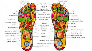 What Is Foot Reflexology Foot Massage And Benefits How To Do Foot Reflexology Step By Step