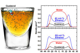 Heres The Scientific Reason Its Better To Dilute Whiskey