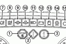 john deere stx38 pto wiring diagram wiring diagram pto clutch wiring diagram image about