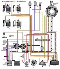 ignition wiring diagram 250 2 stroke wiring library yamaha 115 4 stroke wiring diagram smart wiring diagrams u2022 rh emgsolutions co yamaha 40 hp