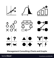 Consulting Charts Management Consulting Charts And Graphs