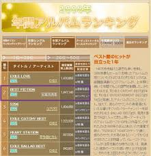 Oricon Chart 2018 Namie News Network 2007 2018 Oricon 2008 Yearly Chart