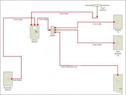 thor ace wiring diagram schematics and wiring diagrams thor outlaw wiring diagrams car diagram