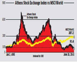 Greece Stock Market Index Chart Athens Stock Exchange Index Rise Fall Of Greek Stocks
