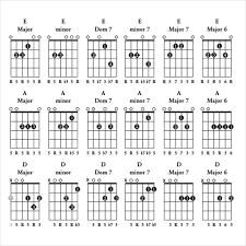Guitar Chords Chart Pdf Chart Design