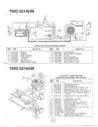 wiring diagram 1993 mtd lawn tractor get image wiring wiring diagram yardsman mowershtml information wiring diagram