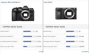 Dxo Lens Chart Olympus E M1 Mark Ii At Dxo Mark Lab New Camera