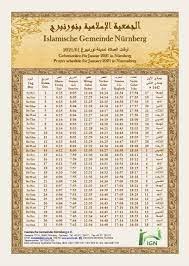 أ... - الجمعية الإسلامية بنورنبرج Islamische Gemeinde Nürnberg