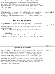 da form 4186 federal register head start performance standards