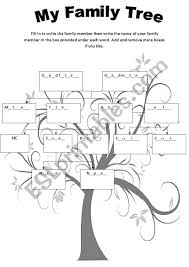 Family Tree Fill In Esl Worksheet By Lindsaya