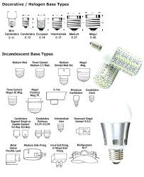 what is the base size of a standard light bulb socket sizes chart chandelier explained e b