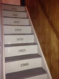 painted basement stairs. Exellent Painted 1000 Images About Basement Stairs Ideas On Pinterest Painted And