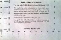21 Cogent Dirt Estimation Chart
