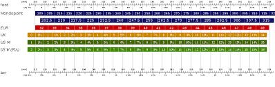 German Army Jacket Size Chart Size Charts