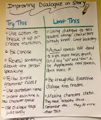 Dialogue Anchor Chart When Writers Make The Anchor Chart What Were Learning
