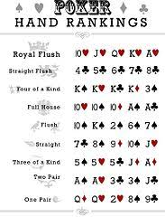 Poker Winning Order Chart File Poker Hand Rankings Chart Jpg Wikimedia Commons