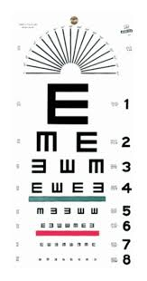 Alphabet Eye Chart Graham Field Grafco Illiterate Eye Chart