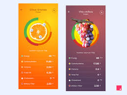 Skittles Fruit Nutrition Chart By Twin Titans Amarneethi