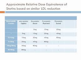 Statin Comparison Chart Pharmacist Letter Statin Comparison Chart Www Bedowntowndaytona Com