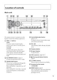 sony cdx gt5 10 wiring diagram wire get image about wiring sony xplod cdx wiring diagram nilza net
