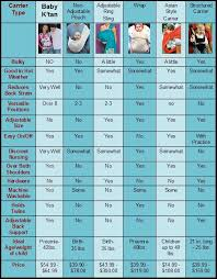 Baby Wrap Comparison Chart Baby Carrier Comparison Chart New Baby Products Natural