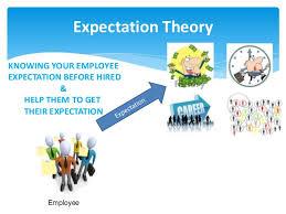 motivation theories essays motivation theories essays motivation theories research paper reviewessays com