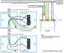 2 way dimmer switch wiring diagram wiring schematic diagramwiring diagram for two way switch one light