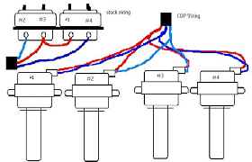 coil on plug wiring diagram coil image wiring diagram gsxr coil on plug setup dsmtuners on coil on plug wiring diagram