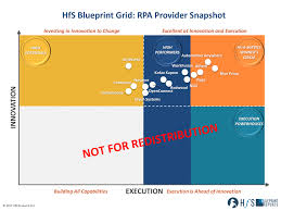 Its Here Its Real Its The 2017 Rpa Blueprint Deal Horses
