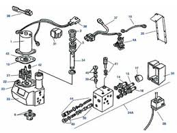interactive part diagrams Fisher Plow Wiring Troubleshooting Fisher Plow Wiring Troubleshooting #89 fisher plow wiring troubleshooting
