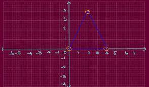 60 Degree Triangle Graph Paper
