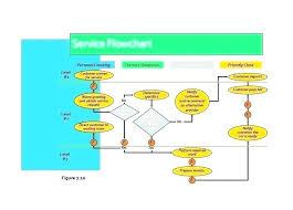 excel flow chart flow chart on excel website cash flowchart templates excel
