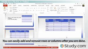 Research Tables Introduction To Tables In Powerpoint