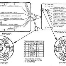 7 way trailer plug wiring diagram gmc best 6 way trailer plug wiring PJ Trailer Wiring Diagram 7 way trailer plug wiring diagram gmc best 6 way trailer plug wiring diagram elegant hopkins