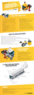 Utility trailers, enclosed trailers, dump trailers, carhaulers, and gooseneck trailers for sale. Vehicle Safety Tips For Truck Drivers Infographic