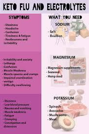keto flu and electrolyte imbalance