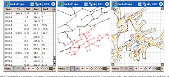 Figure 6 from Paperless mapping and cave archaeology : A review on ...