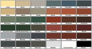 Dulux Suede Colour Chart Sunshine Coast Roof Restoration Painting House Lentine
