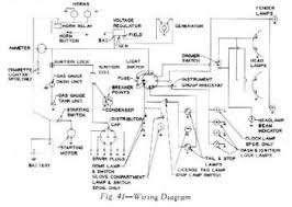american autowire wiring harness diagram tractor repair ez wiring diagram amc as well wiring harness connector tool in addition 72 pontiac lemans wiring