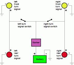 led turn signal wiring diagrams led turn signal wiring diagrams led turn signal wiring diagrams wiring diagram turn signal flasher the wiring diagram