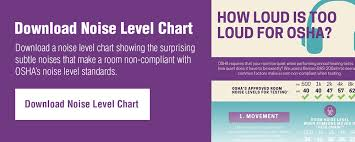 Ambient Noise Level Chart Guide To Quiet Room Testing Benson Medical Instruments