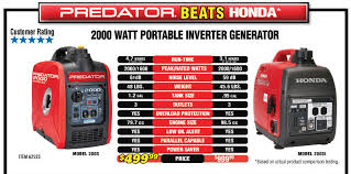 harbor freight heat gun. new harbor freight heat gun 51 on download cover letter with n
